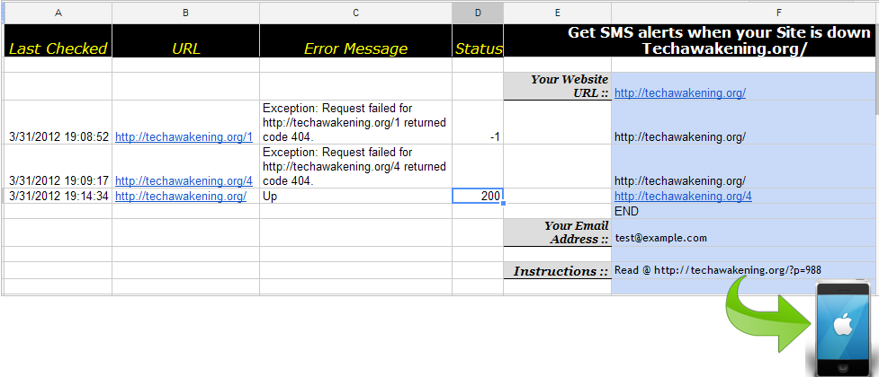 Get Free SMS Alerts When your Website is Down with Google Docs