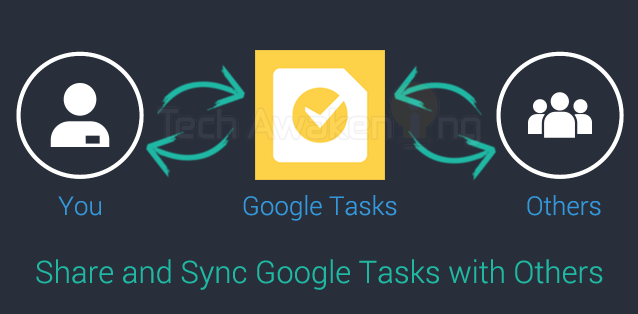 how to share and sync Google Tasks with others with Shared Google Task List app