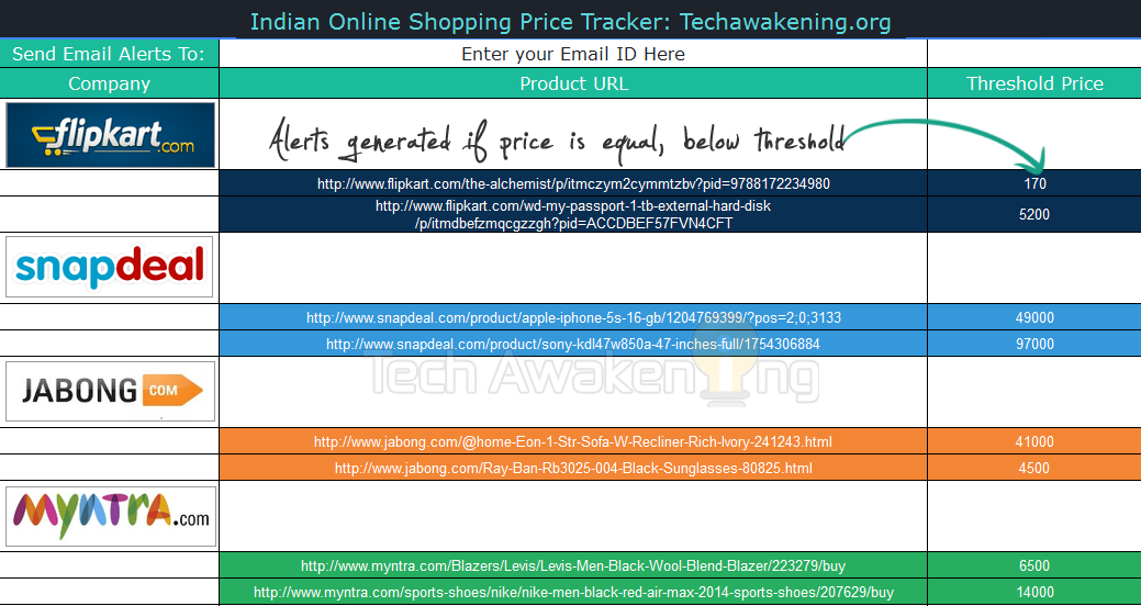 Price Tracker for Indian E-commerce Sites like Flipkart, Snapdeal, Jabong, Myntra and Yebhi